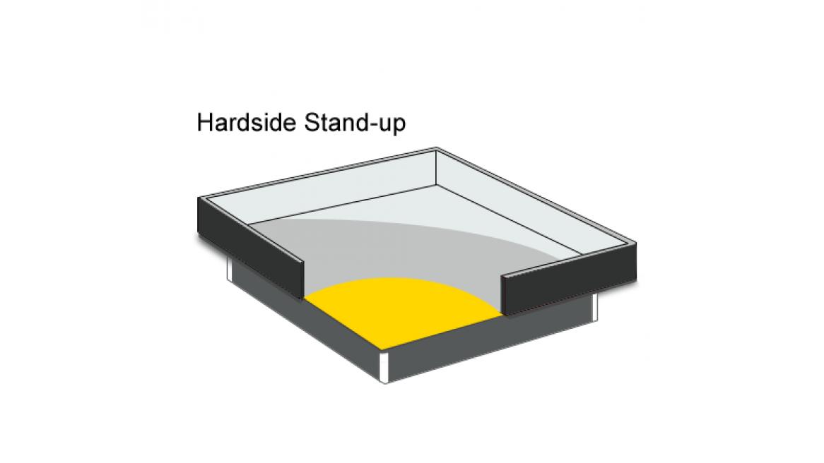 wasserbett sicherheitsfolie hardside stand-up